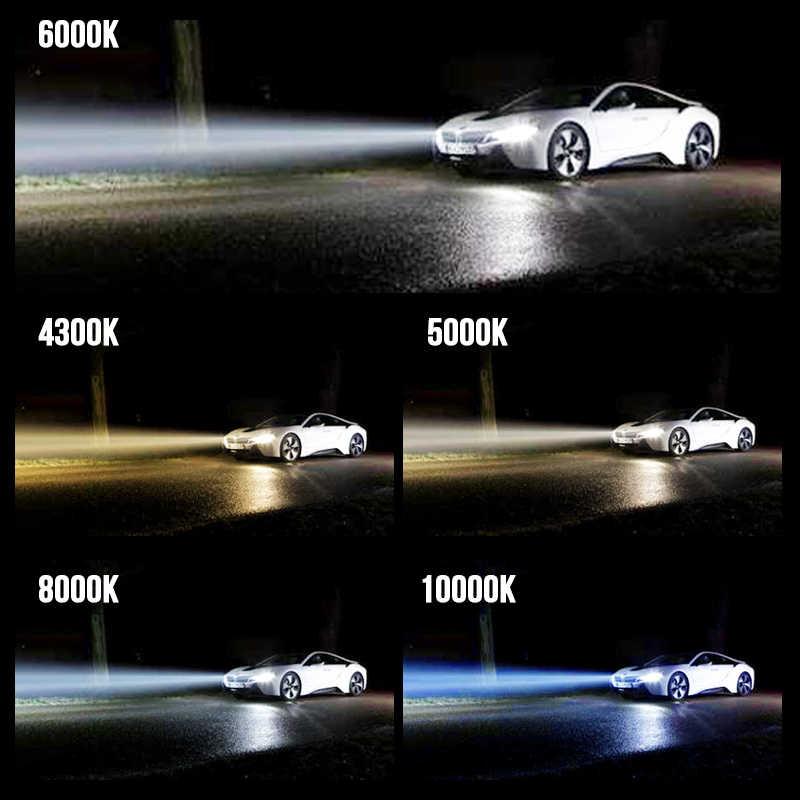 HLXG Mini H4 luces H7 LED Far lamp Car Headlight 10000LM 12V H11 9005 HB3 9006 HB4 H8 4300K 5000K 6000K 8000K Bulb Accessories