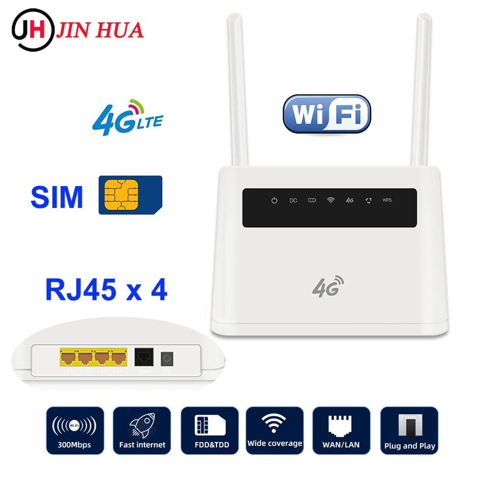 Разблокированный CPE 300 Мбит/с VPN 4G маршрутизатор lte модем Dongle Sim-карта 4g Wi-Fi точка доступа внешняя антенна PK Huawei B525S-65a Tenda маршрутизатор