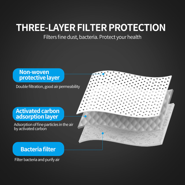 50/100pcs Disposable Mouth Face Mask Anti-Dust 3 Layer Mouth Masks Anti Flu PM2.5 Breathable Masks Face Care Elastic Earloop 1