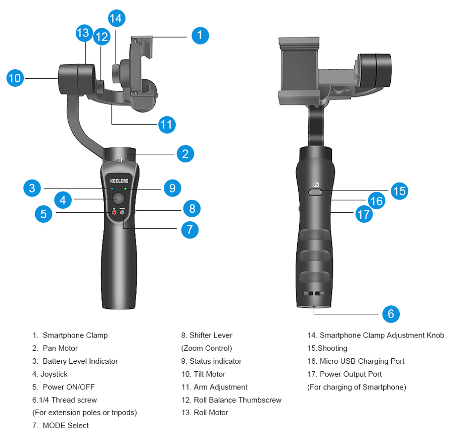 gimbal stabilizer camera stabilizer gopro gimbal iphone gimbal camera gimbal iphone stabilizer gopro stabilizer gimbal stabilizer video stabilizer best gimbal for iphone best gimbal for gopro best gimbal
