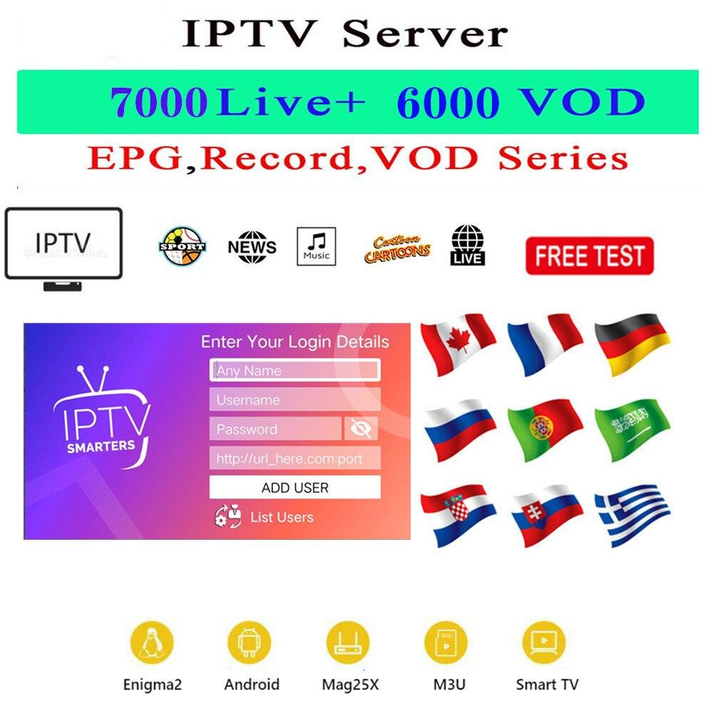 Iptv France Belgium Arabic 1 Year Subscription Iptv Europe Sport Adult Abonnement Code M3u For Htv X96  Mag 250 Mag250 Tv Box XX