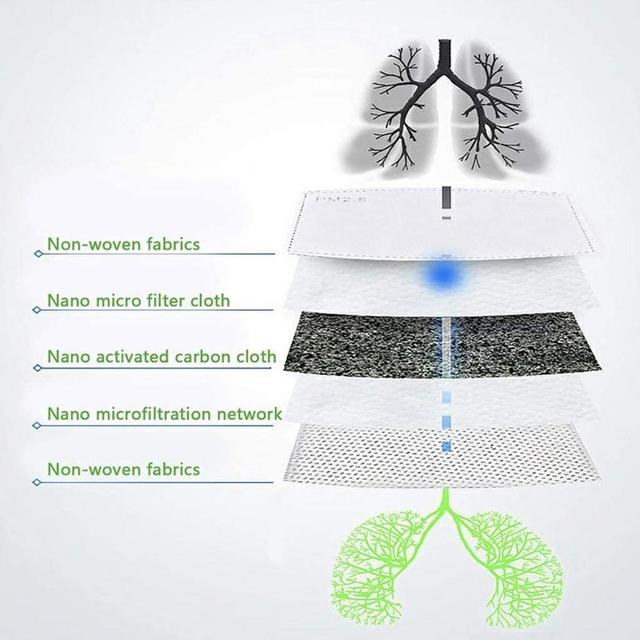 PM2.5 Mouth Mask Activated Carbon Filter For Washable Mouth Mask Dust Mask Face Protective Filter Media Flu-proof Filter 2