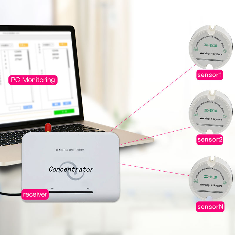 Plant Wireless Temperature Humidity Sensor Used for Greenhouse Cultivation and Planting XZ TH10 TAG2-in Communications Parts from Cellphones & Telecommunications