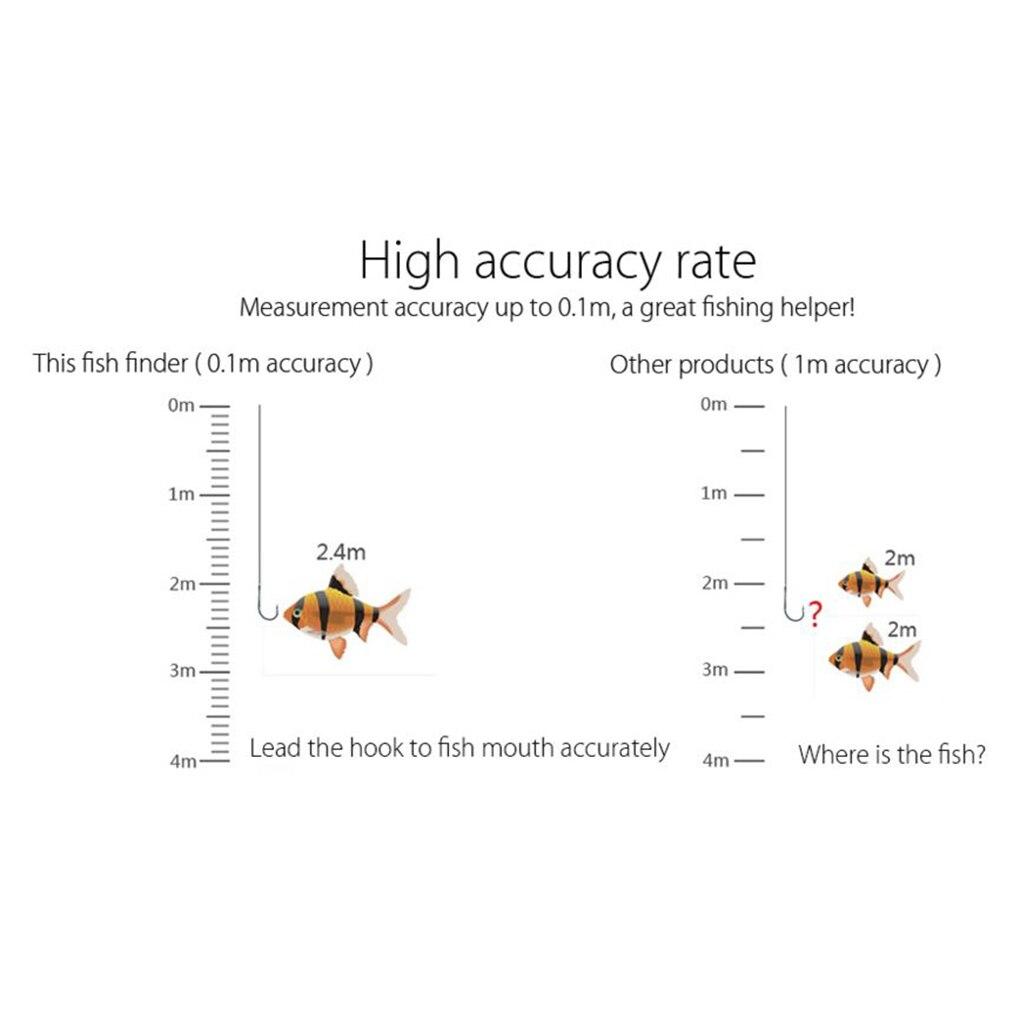 Smart Portable Depth Fish Finder with 100M Wireless Sonar Sensor Echo Sounder LCD Fishfinder for Lake Sea Fishing Saltwater 5