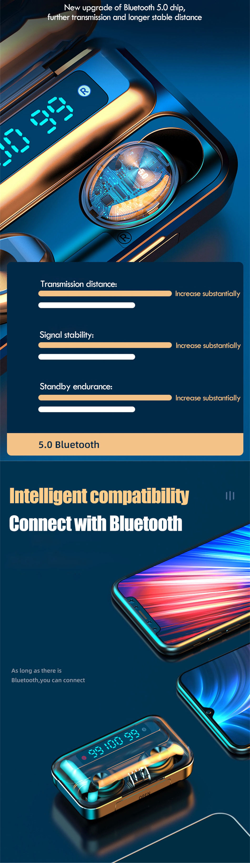 Wireless Headphones TWS Bluetooth 5.0 Earphones 2200mAh Charging Box 9D HiFi Earbuds Sport Waterproof Headsets With Microphone
