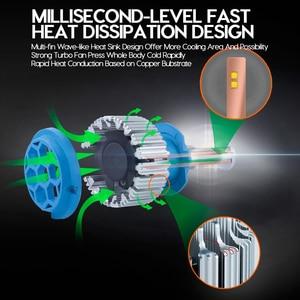 Image 5 - CNSUNNYLIGHT רכב פנס H7 H4 LED H8/H11 HB3/9005 HB4/9006 H1 H3 9012 H13 9004 9007 70W 7000lm אוטומטי הנורה פנס 6000K אור