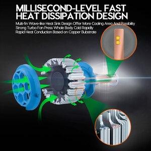 Image 5 - CNSUNNYLIGHT Voiture Phare H7 H4 LED H8/H11 HB3/9005 HB4/9006 H1 H3 9012 H13 9004 9007 70W 7000lm Auto Ampoule Phare 6000K Lumière
