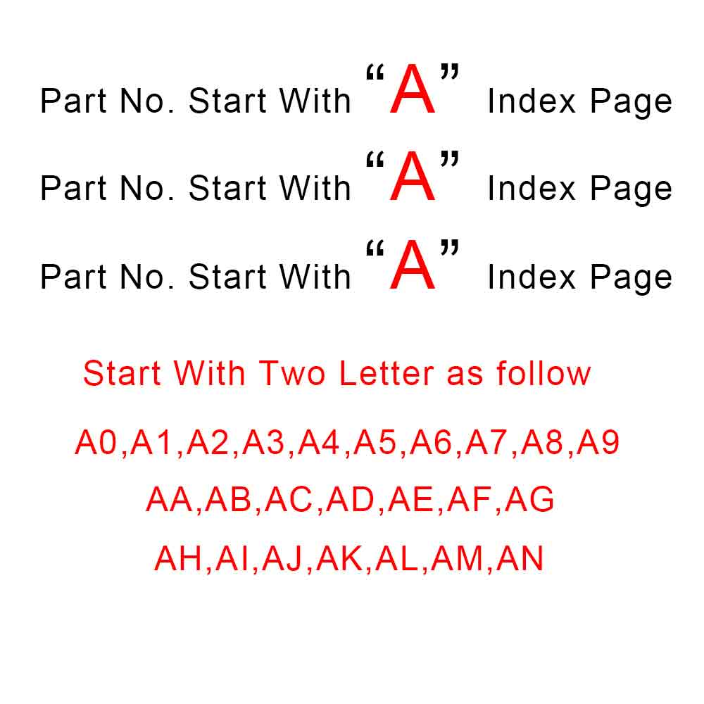 Start With A Index Page Two Letter( A0,A1,A2,A3,A4,A5,A6,A7,A8,A9,AA,AB,AC,AD,AE,AF,AG,AH,AI,AJ,AK,AL,AM,AN)