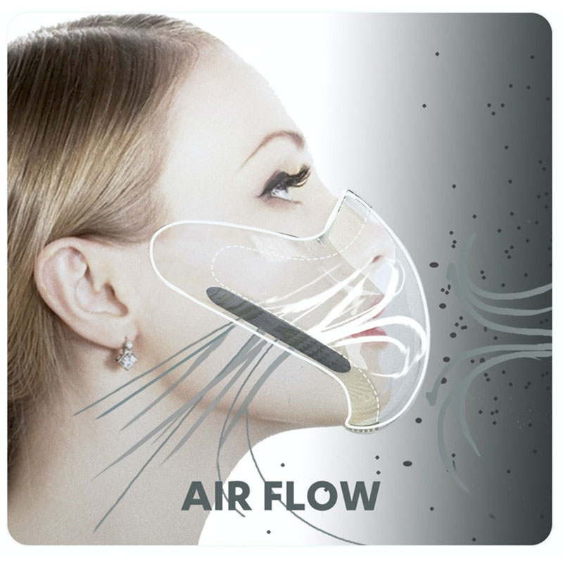 Transparent Sticky Ear-less Face Cover