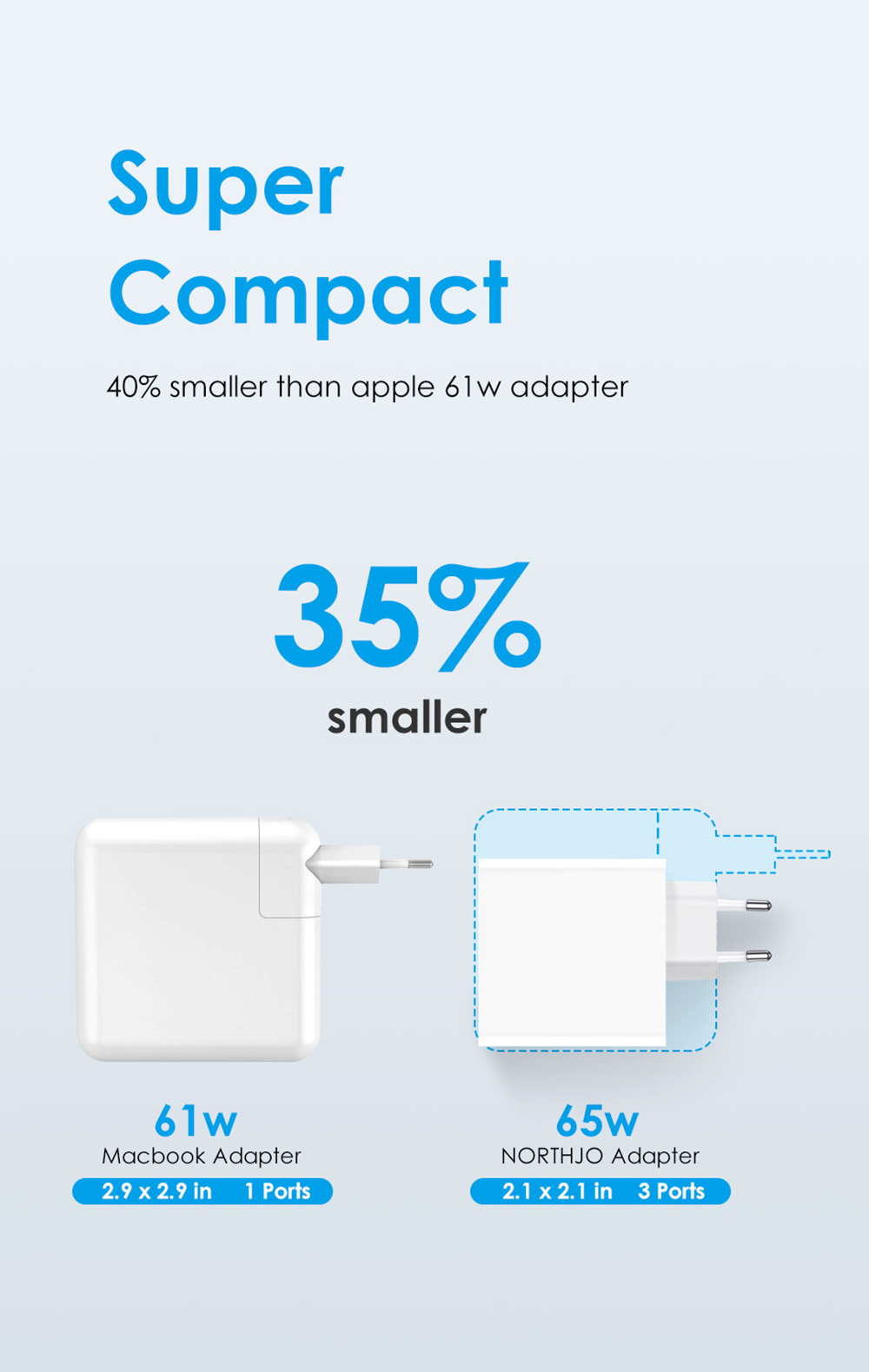 macbook pro ar ipad pro, 2 portas usb para samsung iphone