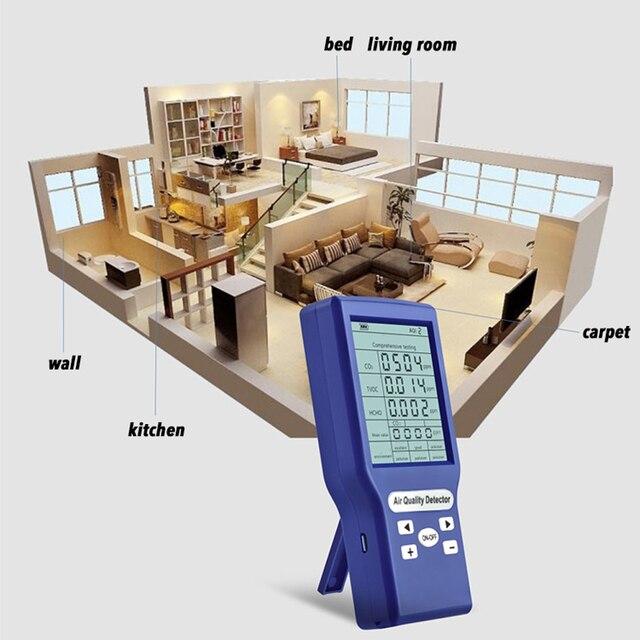 Multifunctional co2 ppm meters min