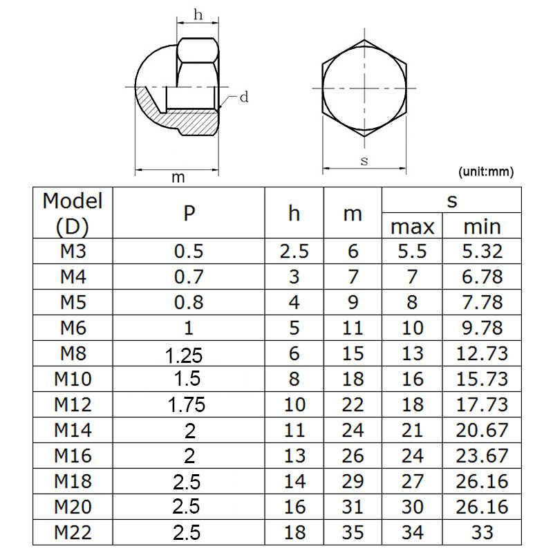 NINDEJIN 5/50pcs Acorn Dado M3 M4 M5 M6 M8 M10 M12 M14 M16 M18 In Acciaio Inox tappo decorativo Noci Caps Coperture