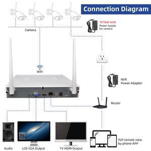 Image 4 - 8CH nvrワイヤレスcctvシステムレコーダー1t 2t 3MP IR CUT屋外ipカメラセットセキュリティシステムオーディオビデオ監視キットH.265