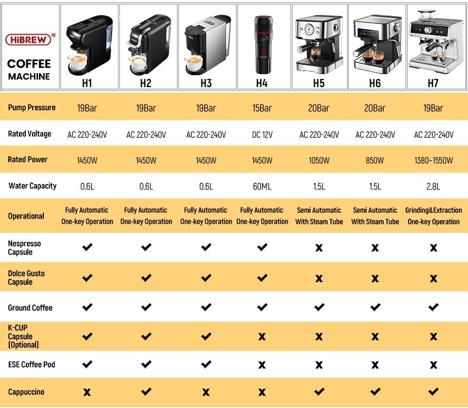 Portable Coffee Machine for Car DC12V Expresso Maker Nespresso Dolcegusto Capsule  espresso  machine Coffee Powder H4