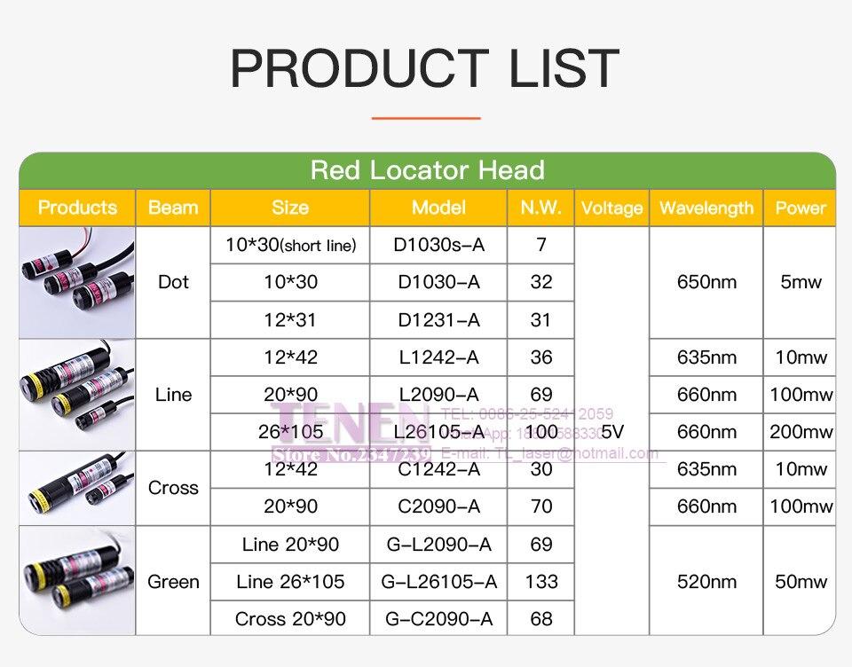 产品清单-详情