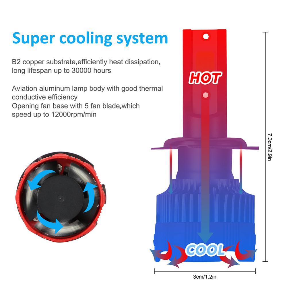 2 предмета H7 светодиодный головной светильник лампы туман светильник высокого Высокий/Низкий Луч 4000 LM 6000 K Супер Белый Ксенон 55 Вт 12 в источн...
