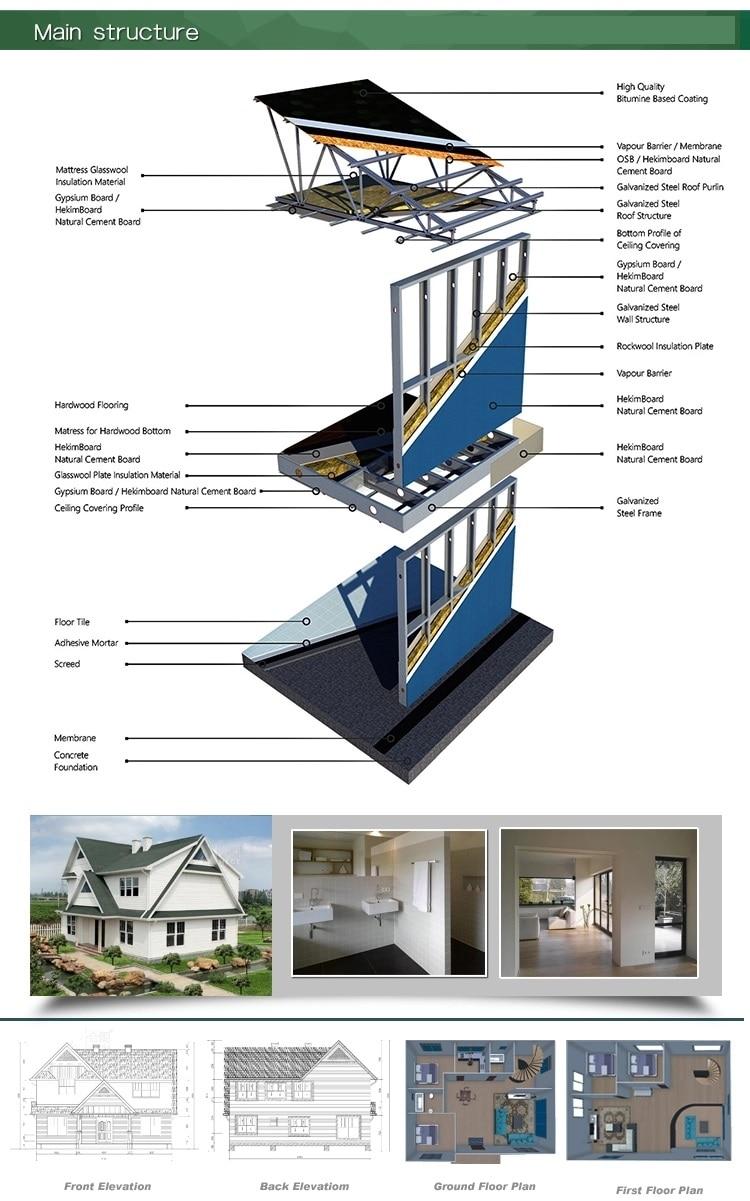 房屋结构解析