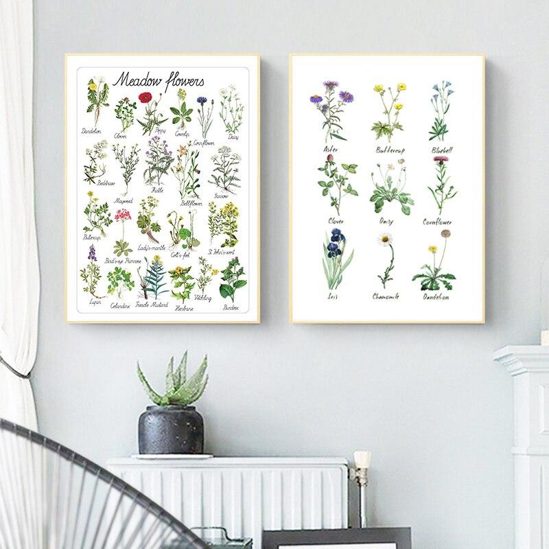 Montessori Flowers Art Print Kids Room Decoration