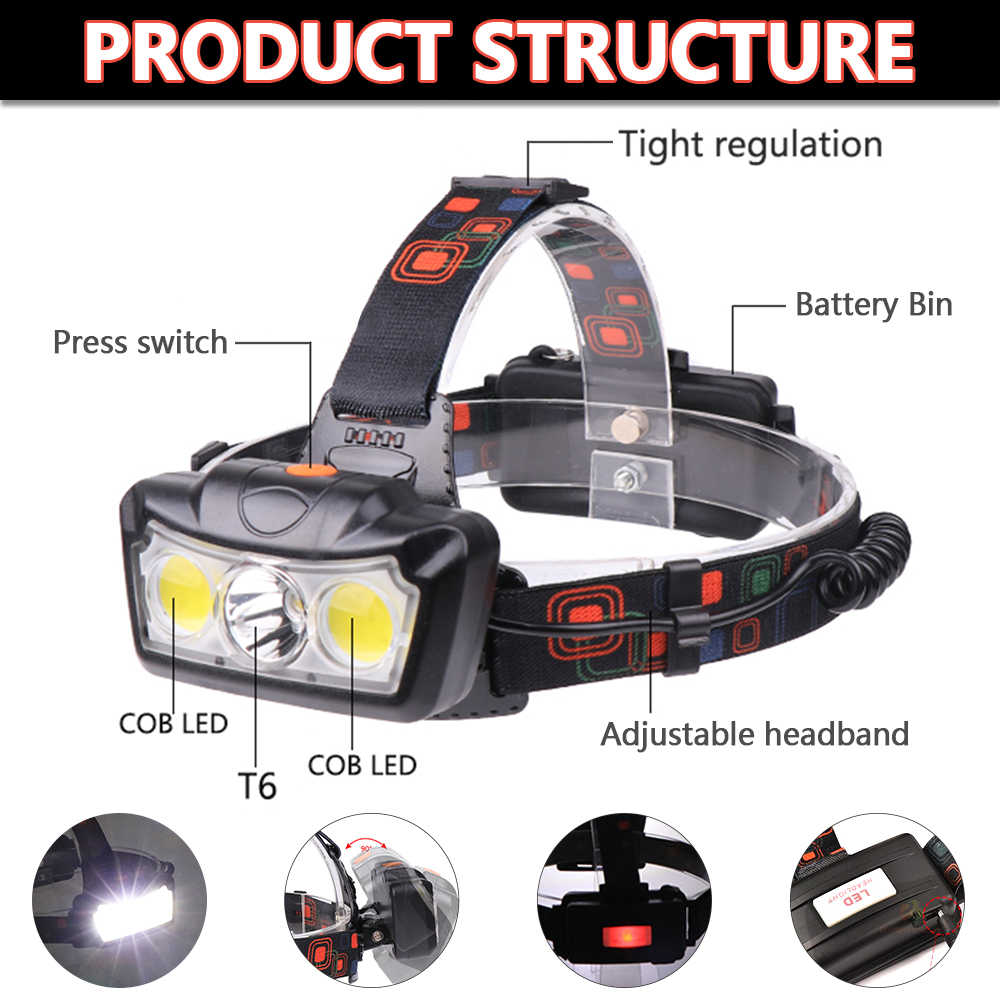 LED far T6 + COB LED far kafa lambası el feneri Torch fener kafa ışık kullanımı 18650 pil kamp için