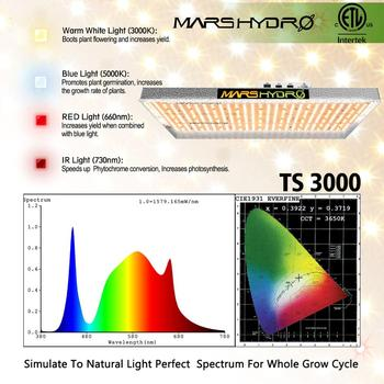 Newest Mars Hydro TS 3000W LED Grow Light Full Spectrum 1