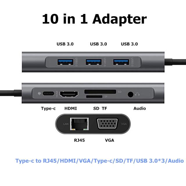 Rankman type-c a RJ45 Gigabit Lan Ethernet HDMI VGA adattatore SD TF lettore di schede Audio USB 3.0 per MacBook Samsung Huawei TV 2