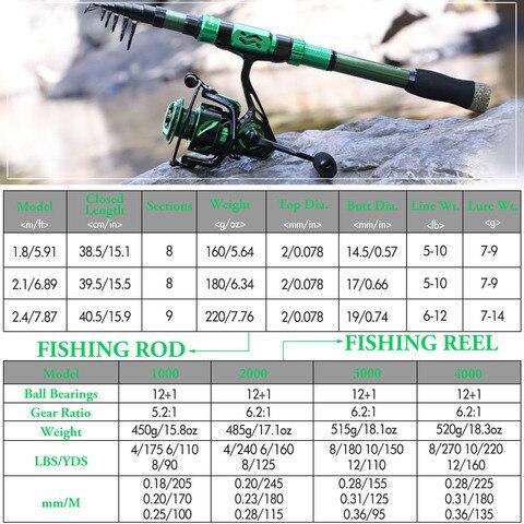 vara de pesca com vara pesca