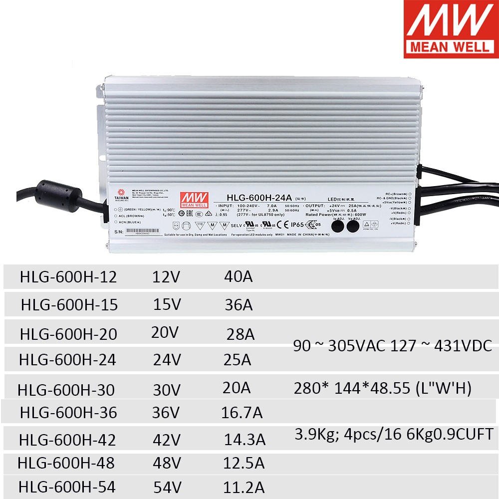 MEAN WELL original HLG-60H-36A 36V 1.7A meanwell HLG-60H 36V 61.2W Single Output LED Driver Power Supply A type
