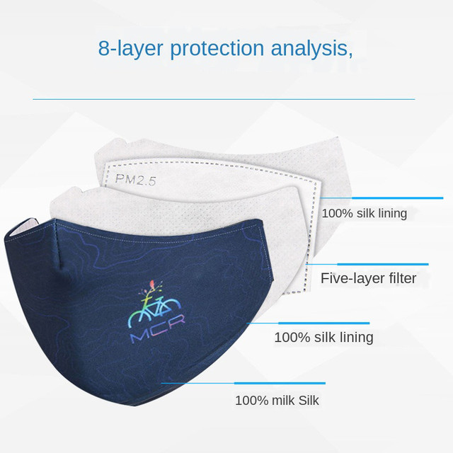 1PCS High Quality Foam Prevent Anti Dust Saliva Formaldehyde Bad Smell Bacteria Proof Face Mouth Mask With 3 Replaceable Filter 2