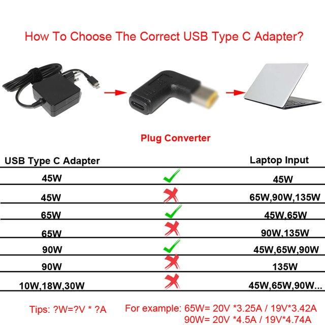 Convertidor USB tipo C para ordenador portátil Dc conector adaptador de fuente de alimentación Jack 6,5*4,4 adaptador de portátil cargador para Sony Vaio para Lg