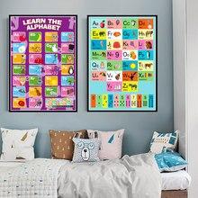 Wohnkultur Modulare Bild Drucken Nordic Stil ABC Alphabet Poster Diagramm Kinder Bildung Englisch Lernen Zauberstab Kunst Leinwand Mal