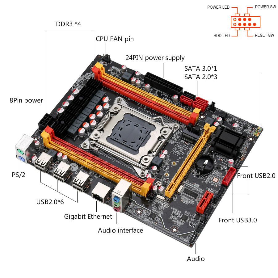 Kllisre X79 chip motherboard LGA2011 ATX USB2.0 PCI-E NVME M.2 SSD support REG ECC memory and Xeon E5 processor 4