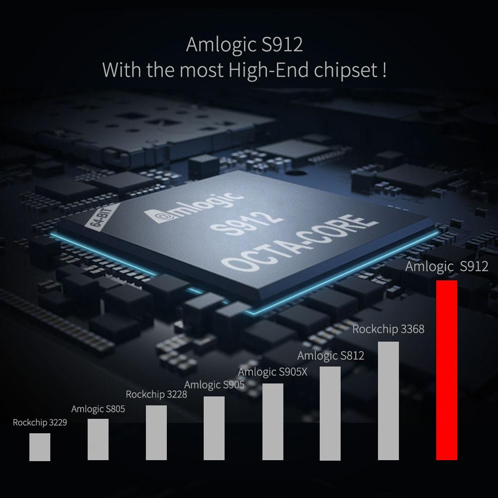 Original MECOOL M8S Max TV Box Android 7.1 Amlogic S912 3GB RAM 32GB ROM 2,4G + 5,8G wiFi BT4.0 100Mbps 4K VP9 H.265 Media Player