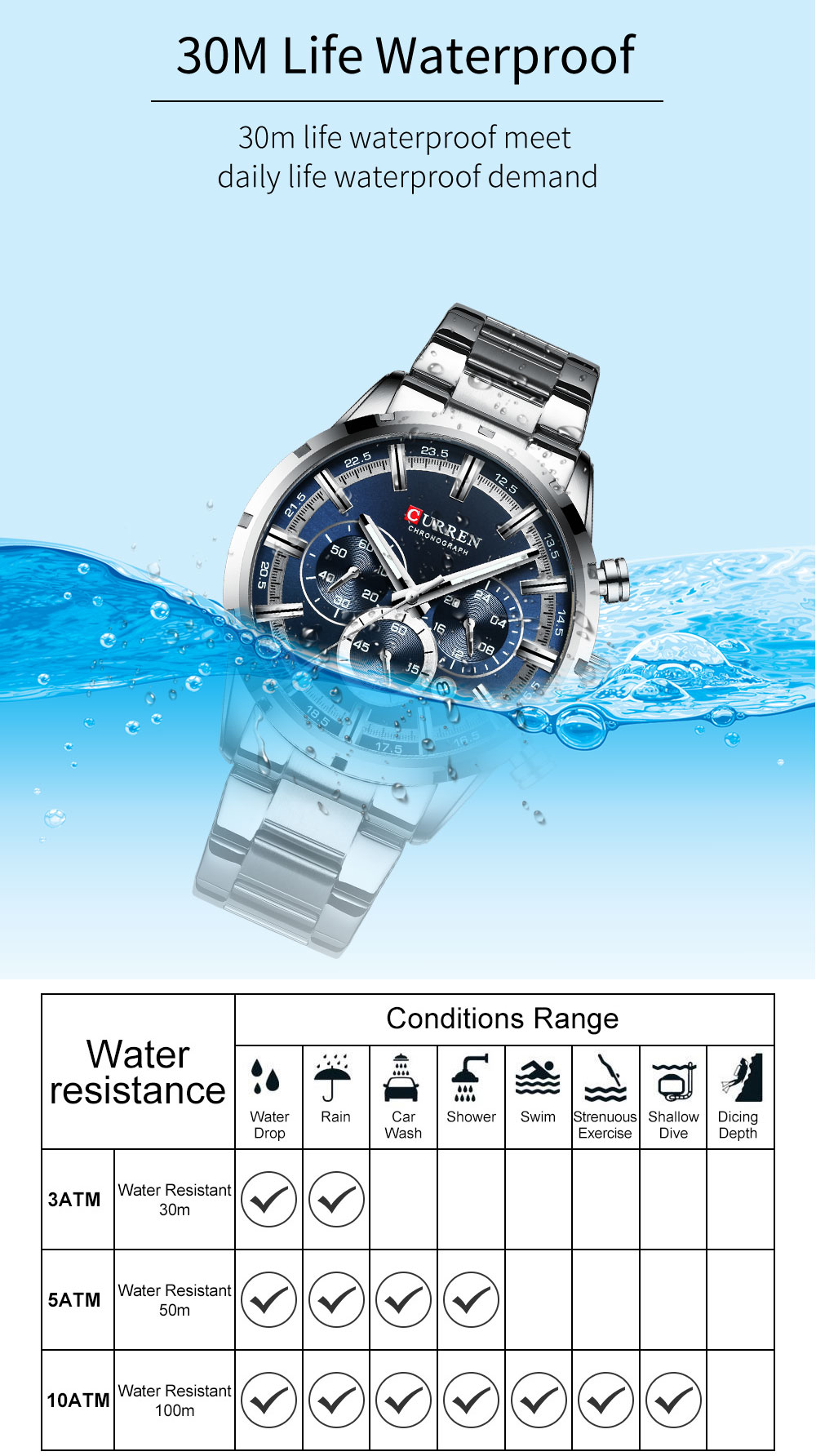Hb3fd733a74004cdeba0c5ced776712cbH CURREN Top Brand Military Quartz Watches Silver Clock Mens Quartz Stainless Steel Chronograph Watch for Men Casual Sporty Watch