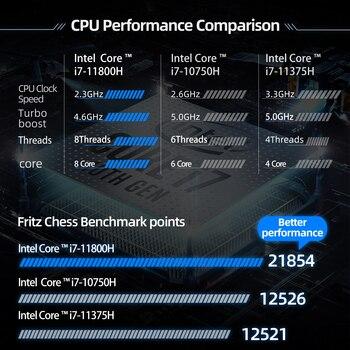 ZERO RTX3070 i7-11800H Gaming Laptop 165Hz 16'' inch 2.5K 16:10 WiFi6 Windows 10 pro Notebook Computer Laptops 2 Years Warranty 2