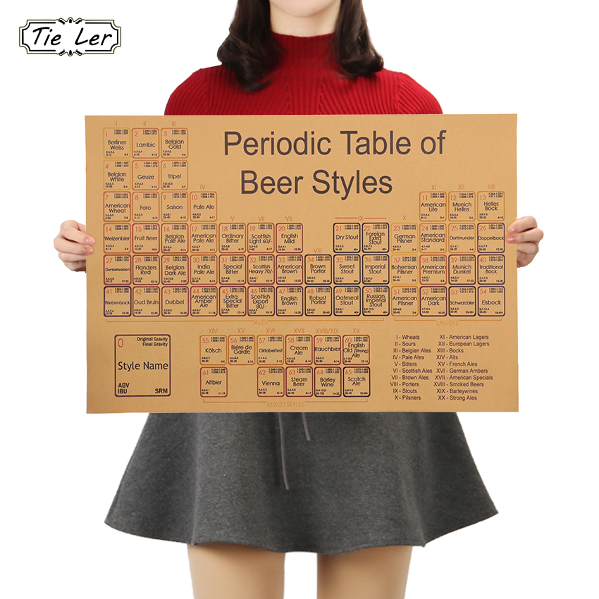TIE LER 1PC Beer Style Periodic Table Collection Poster Cafe Bars Kitchen Decor Posters Adornment Wall Stickers 50*35cm image