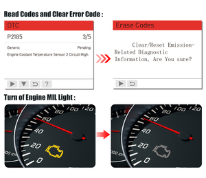 Image 2 - LAUNCH OBD2 Automotive Scanner CR5001 OBD Car Diagnostic Tool LAUNCH X431 OBD2 Engine Code Reader Multi Language Free Upgrade