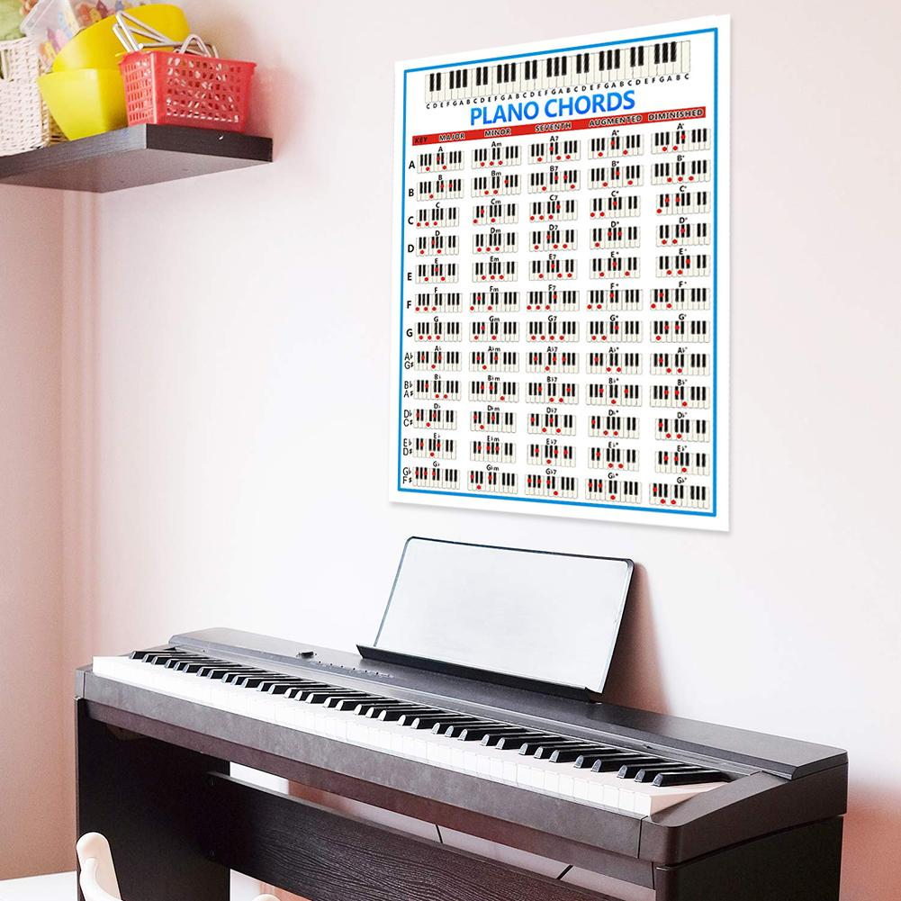 Tablature Piano Chord Practice Sticker 88 Key Beginner Piano Fingering Diagram Large Piano Chord Chart Poster For Students