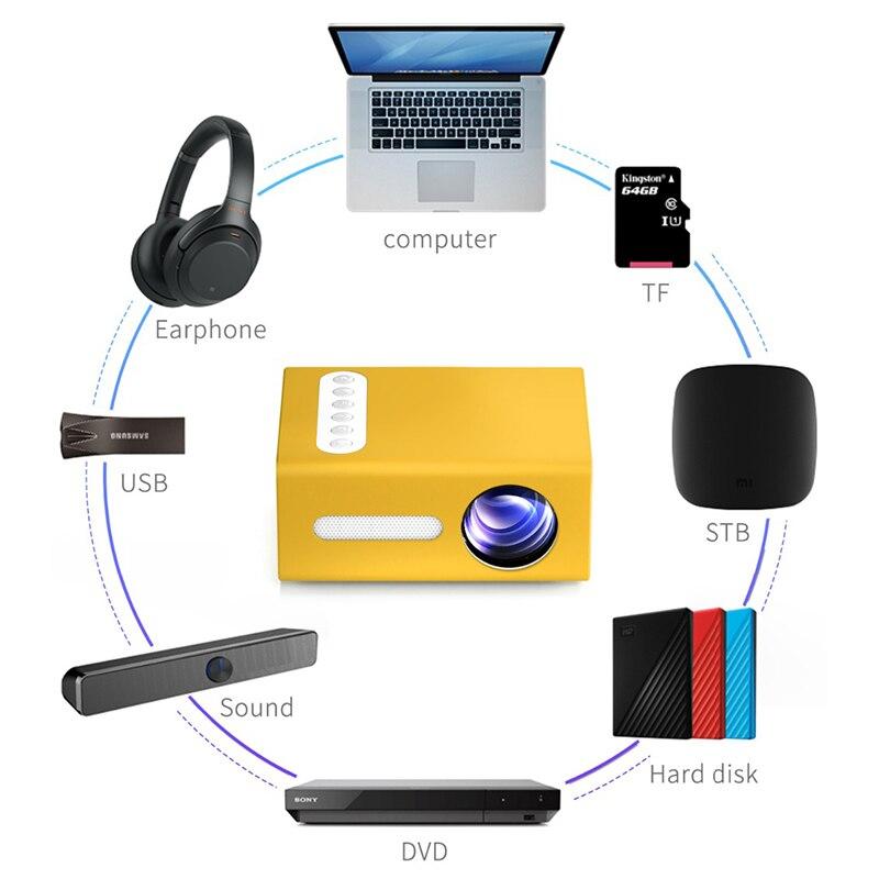 2020 nova t300 led projetor de vídeo mini projetores 1080p hdmi usb portátil completo projetor hd para o telefone dia das bruxas projetor casa-3