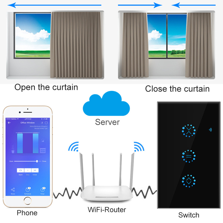 Image 4 - Smart Home WiFi Electrical Touch Blinds Curtain Switch Ewelink APP Voice Control by Alexa Echo for Mechanical Limit Blinds Motor-in Automatic Curtain Control System from Home Improvement