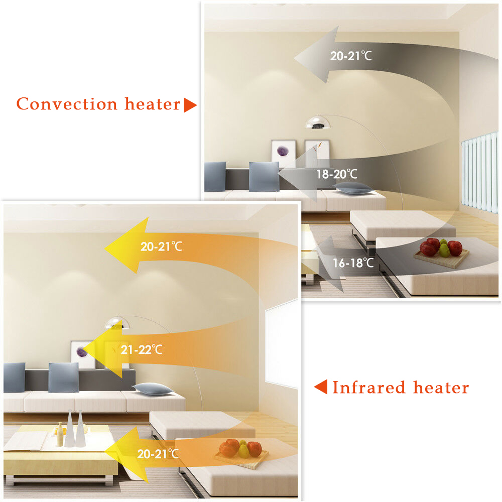 Calentador de espacio infrarrojo 360W 2 paneles de calefacción Ideal para rejillas de techo de oficina Alemania Stock - 6