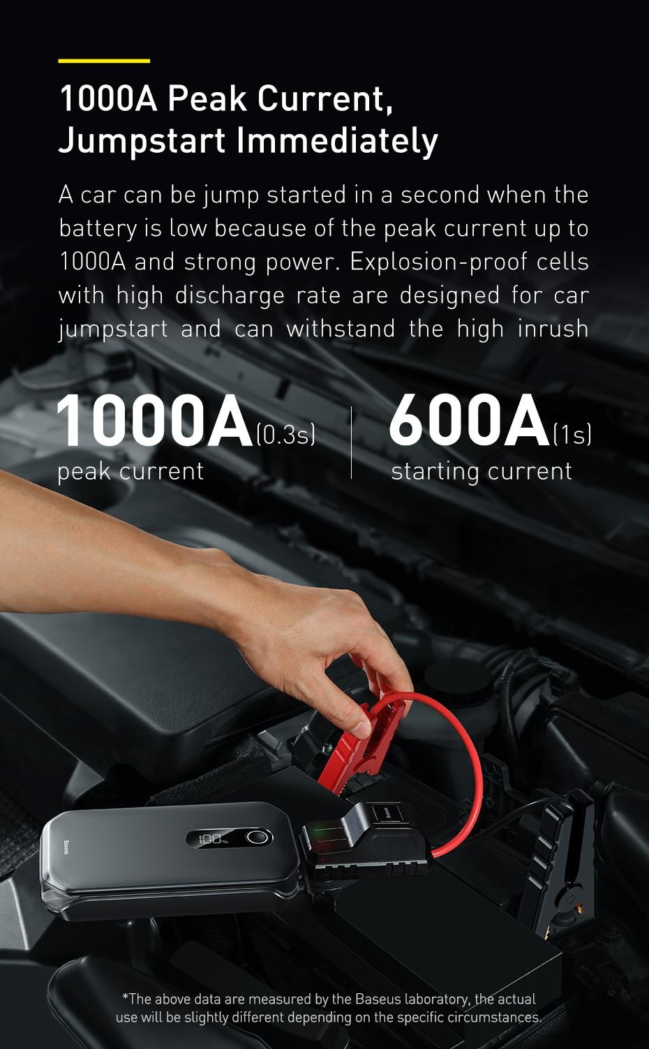 Baseus Super Energy Pro Car Jump Starter 5