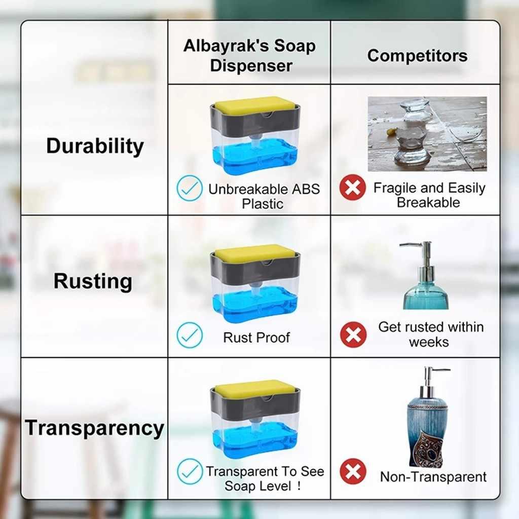 2-In-1 Spons Doos Met Zeepdispenser Dubbele Laag Keuken Plastic Zeepdispenser Spons Scrubber Houder Case boite Rangement