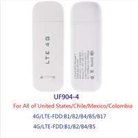 UF904-4