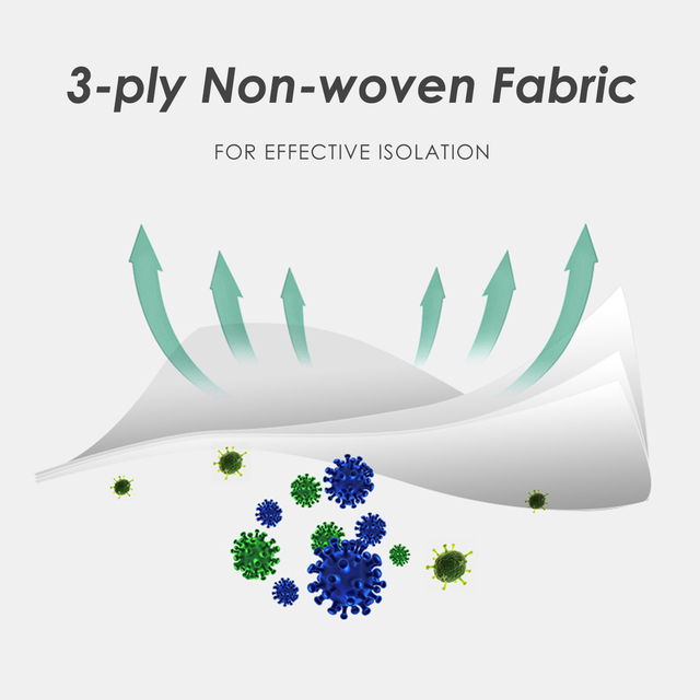 50PCS Mask Face Mask Respirator Filter Pad 3 Layers Disposable Anti Smog Anti Flu Prevention Protective Masks for All Face Mask 2