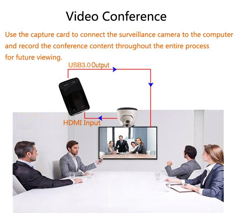 Placa sintonizadora de TV e vídeo