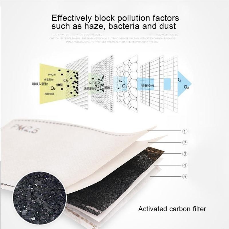 Image 4 - PM2.5 Child Kids Mask Filter Paper Activated Carbon Respirator 