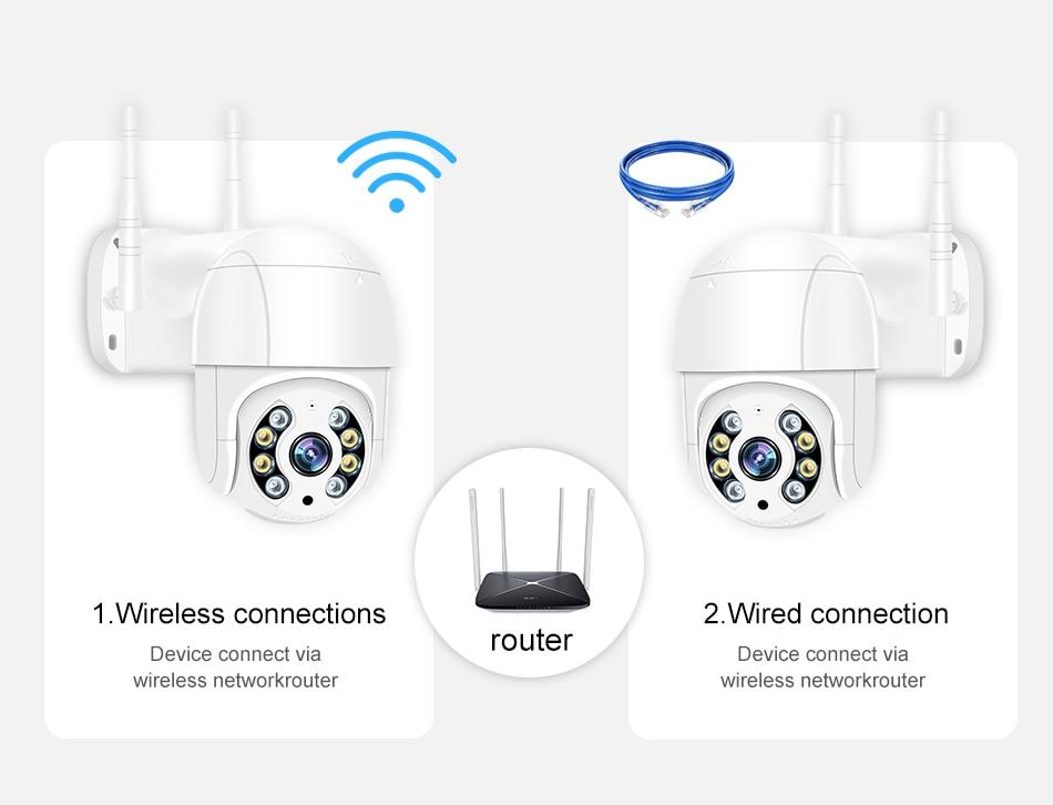 Smar 1080P Outdoor PTZ Wireless IP Camera 4X Digital Zoom Speed Dome Mini WiFi Security CCTV Audio Camera Auto tracking of Human (10)