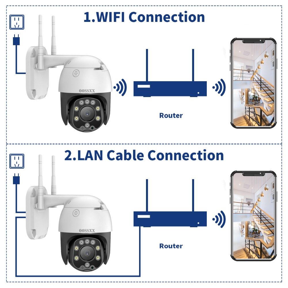 7-Two way connection