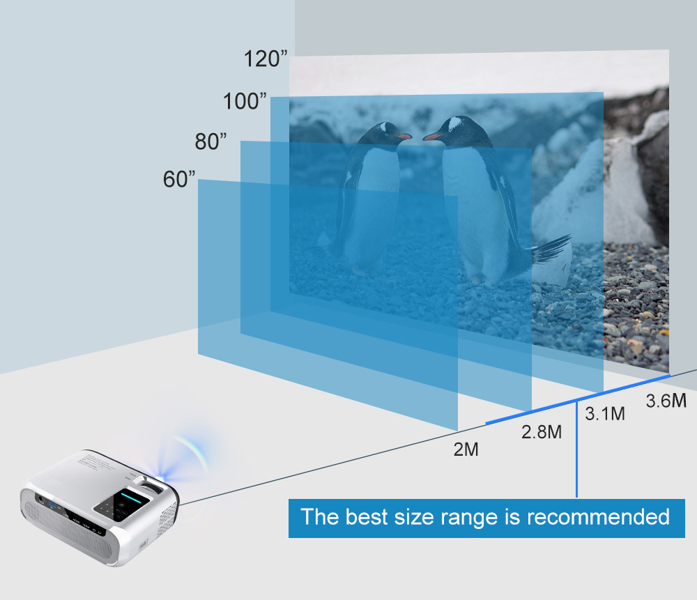 Real TV E500 HD Projector 3500 lumens support 1080P Home Theatre Projectors Beamer HDMI VGA AV TF USB 5