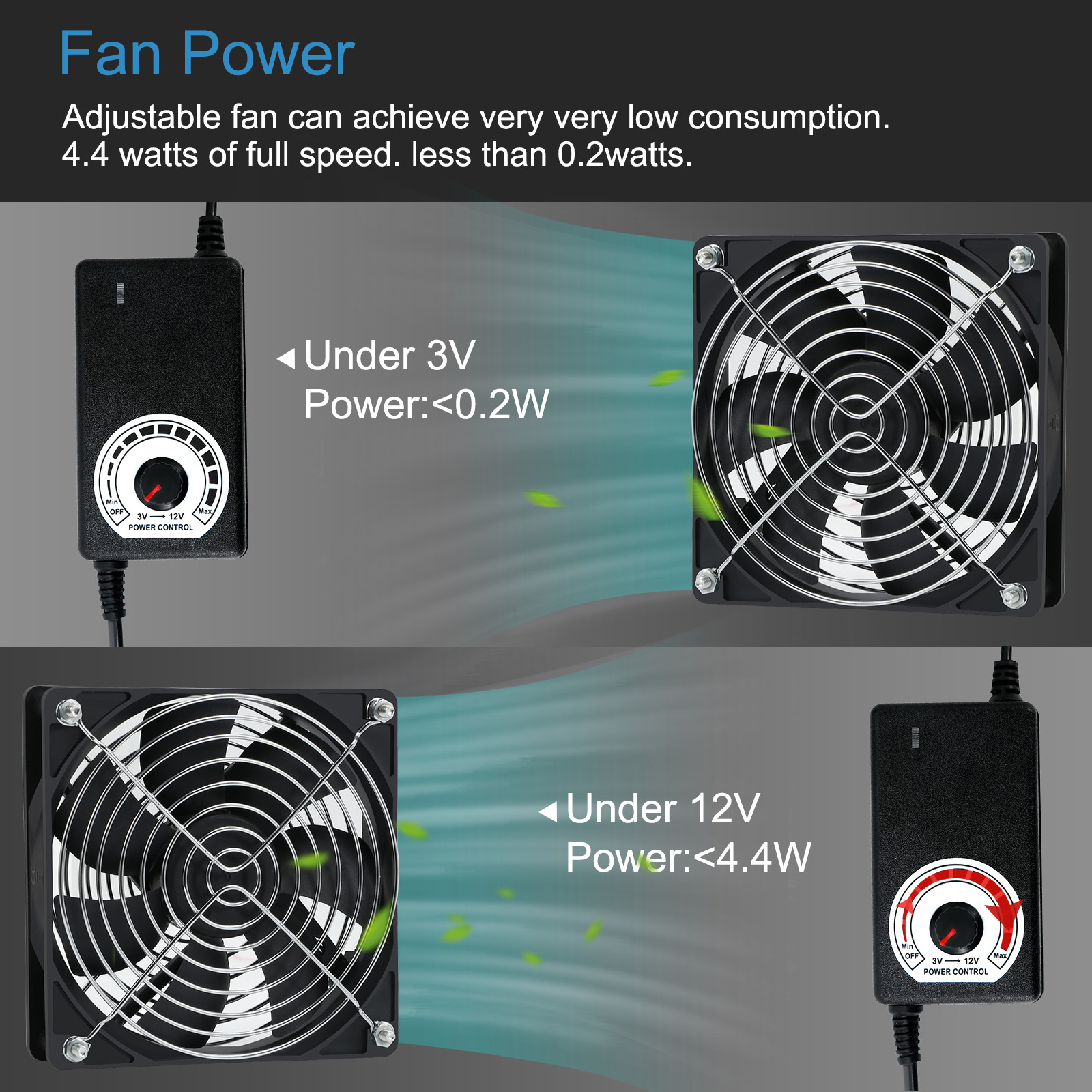 120mm Computer Fan with Ac Plug 110V 220V  to 3V - 12V 2A Exhaust Cooling Fan Router TV Box with Speed Controller ,for Grow Tent 4